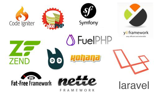 PHP MVC framework
